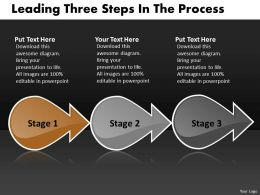 Leading Three Stages Of The Process Flow Document Powerpoint Slides
