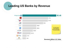 Leading Us Banks By Revenue Ppt Powerpoint Presentation File Influencers