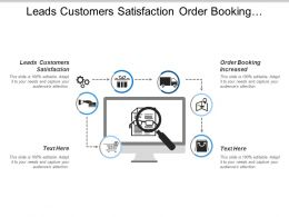 Leads Customers Satisfaction Order Booking Increased Product Selection