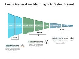Leads Generation Mapping Into Sales Funnel