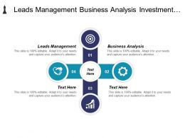 Leads Management Business Analysis Investment Opportunities Quality Management Cpb