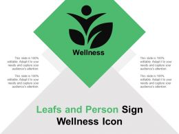 Leafs And Person Sign Wellness Icon