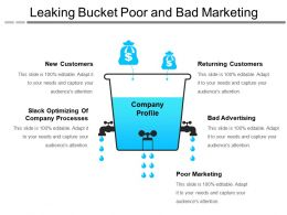 Leaking Bucket Poor And Bad Marketing