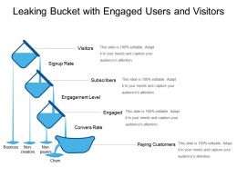 Leaking Bucket With Engaged Users And Visitors