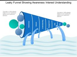 Leaky Funnel Showing Awareness Interest Understanding