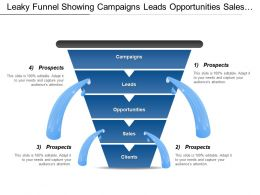 Leaky Funnel Showing Campaigns Leads Opportunities Sales And Client