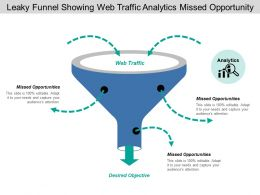 Leaky Funnel Showing Web Traffic Analytics Missed Opportunity