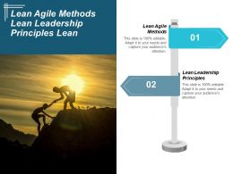 Lean Agile Methods Lean Leadership Principles Lean Thinking Model Cpb