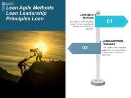 lean_agile_methods_lean_leadership_principles_lean_thinking_model_cpb_Slide01