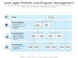 Lean Agile Portfolio And Program Management