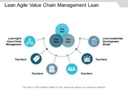 Lean Agile Value Chain Management Lean Leadership Development Model Cpb