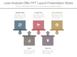 Lean Analysis Offer Ppt Layout Presentation Slides