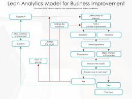 Lean Analytics Model For Business Improvement