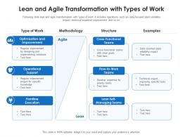 Lean And Agile Transformation With Types Of Work