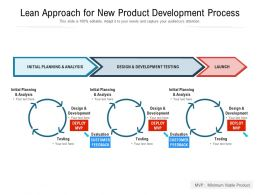 Lean Approach For New Product Development Process