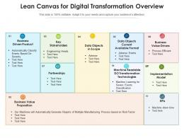 Lean Canvas For Digital Transformation Overview