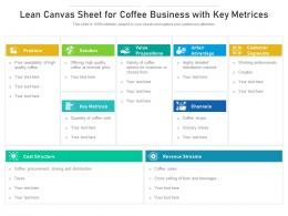 Lean Canvas Sheet For Coffee Business With Key Metrices