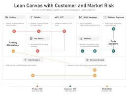 Lean Canvas With Customer And Market Risk