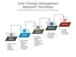 Lean Change Management Approach Technique