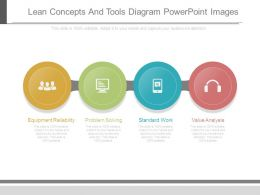 Lean Concepts And Tools Diagram Powerpoint Images