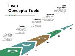 Lean Concepts Tools Ppt Powerpoint Presentation Inspiration Microsoft Cpb
