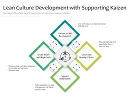 Lean Culture Development With Supporting Kaizen