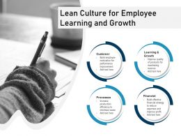 Lean Culture For Employee Learning And Growth