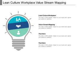 Lean Culture Workplace Value Stream Mapping Process Management Challenges Cpb
