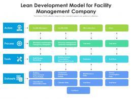 Lean Development Model For Facility Management Company