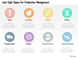 Lean Eight Sigma For Production Management Flat Powerpoint Design
