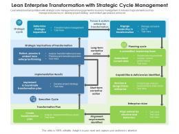 Lean Enterprise Transformation With Strategic Cycle Management