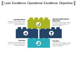 Lean Excellence Operational Excellence Objectives Operational Excellence Strategy Cpb