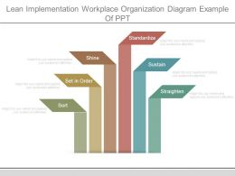 Lean Implementation Workplace Organization Diagram Example Of Ppt