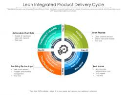 Lean Integrated Product Delivery Cycle