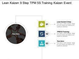 Lean Kaizen 9 Step Tpm 5s Training Kaizen Event Characteristic Cpb