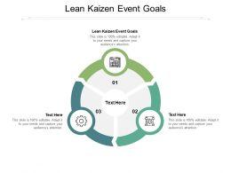 Lean Kaizen Event Goals Ppt Powerpoint Presentation Inspiration Clipart Images Cpb