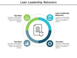 Lean Leadership Behaviors Ppt Powerpoint Presentation Model Themes Cpb