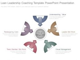 Lean Leadership Coaching Template Powerpoint Presentation