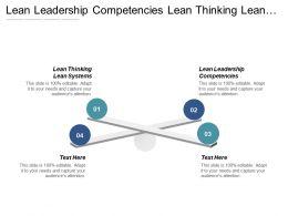 Lean Leadership Competencies Lean Thinking Lean Systems Lean Leadership Cpb