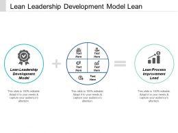 Lean Leadership Development Model Lean Process Improvement Lead Cpb