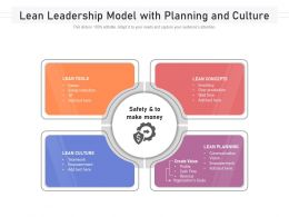 Lean Leadership Model With Planning And Culture