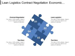 Lean Logistics Contract Negotiation Economic Development Data Marketing Cpb