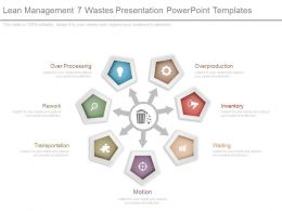 Lean Management 7 Wastes Presentation Powerpoint Templates
