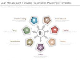 lean_management_7_wastes_presentation_powerpoint_templates_Slide01
