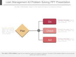 Lean Management A3 Problem Solving Ppt Presentation
