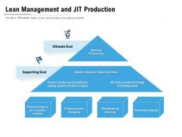 Lean Management And Jit Production