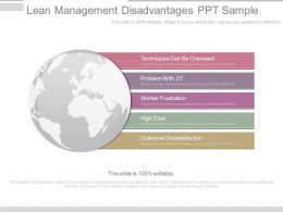 Lean Management Disadvantages Ppt Sample