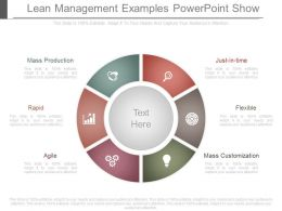 Lean Management Examples Powerpoint Show