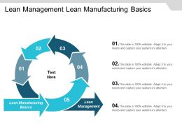 Lean Management Lean Manufacturing Basics Lean Leader Competencies Cpb
