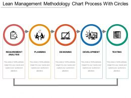 Lean Management Methodology Chart Process With Circles